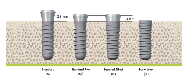 types of implants Straumann