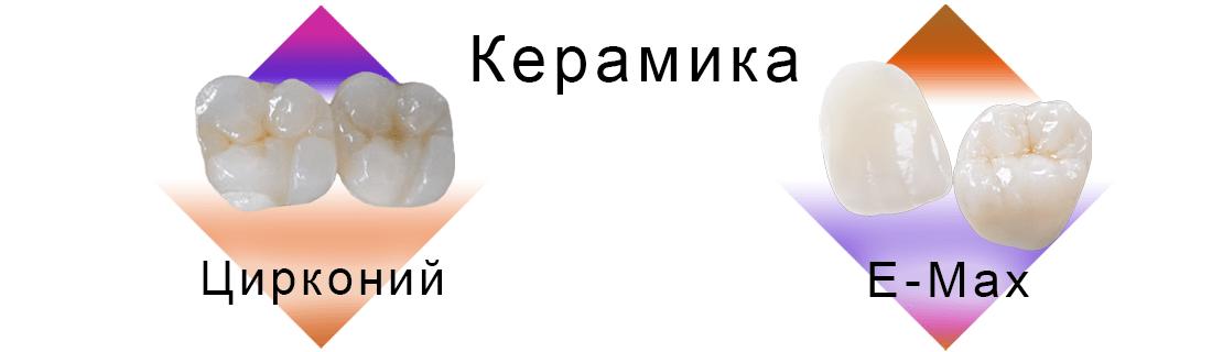Керамические коронки из циркония и E-Max вписанные в ромбы на белом фоне